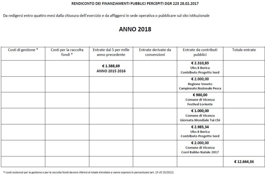2018schema_rendiconto_contributi_pubblici_dgr_223.17
